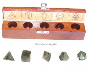 Labrodrite Geometry Set