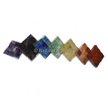 Seven chakra Vastu Pyramid  Plate