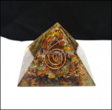 Energy Orgone Pyramids