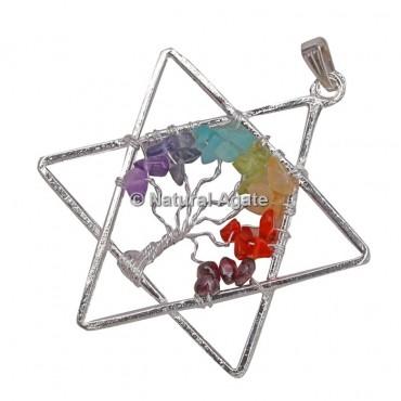 Pentagram Shape Silver Pendant