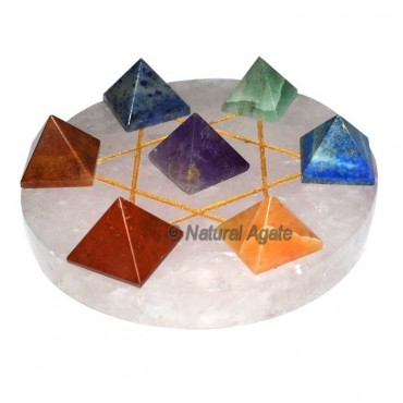 7 Chakra Pyramids with Rose Quartz Gold David Star