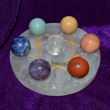 7 Chakra  Ball with  Crystal Gold David Star Base